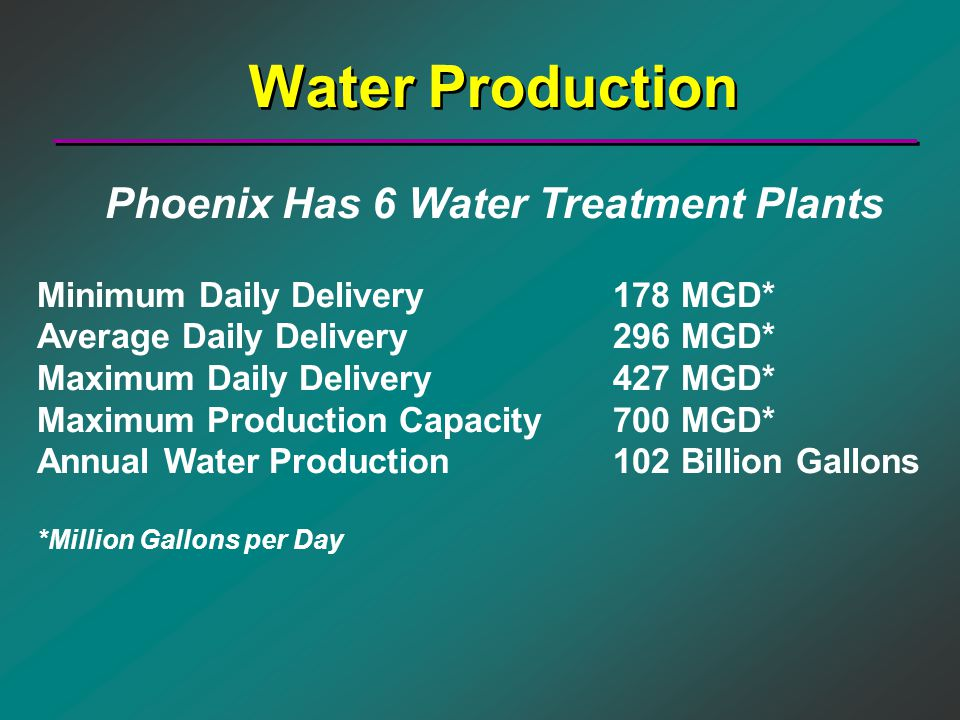 Water Production Phoenix Has 6 Water Treatment Plants Minimum Daily Delivery 178 MGD* Average Daily Delivery296 MGD* Maximum Daily Delivery427 MGD* Ma