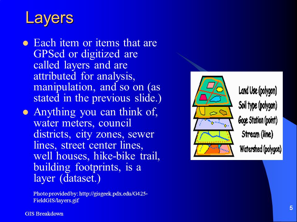 GIS Breakdown 5 Layers Each item or items that are GPSed or digitized are called layers and are attributed for analysis, manipulation, and so on (as stated in the previous slide.) Anything you can think of, water meters, council districts, city zones, sewer lines, street center lines, well houses, hike-bike trail, building footprints, is a layer (dataset.) Photo provided by: http://gisgeek.pdx.edu/G425- FieldGIS/layers.gif