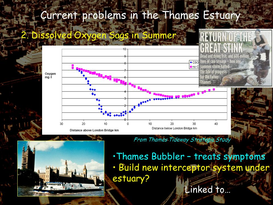 Thames Bubbler – treats symptoms Build new interceptor system under estuary.