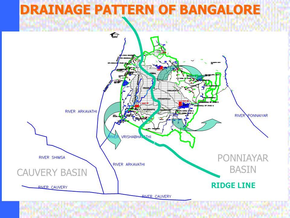 BWSSBBWSSB DRAINAGE PATTERN OF BANGALORE PONNIAYAR BASIN CAUVERY BASIN RIDGE LINE