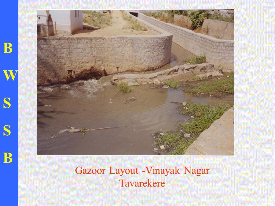 BWSSBBWSSB Gazoor Layout -Vinayak Nagar Tavarekere