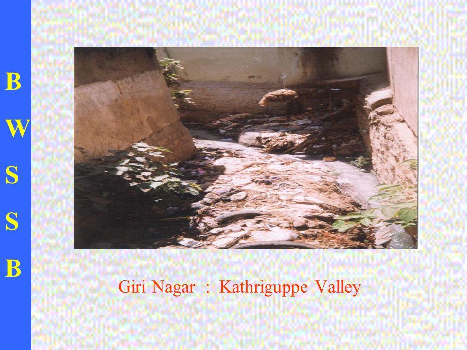 BWSSBBWSSB Giri Nagar : Kathriguppe Valley