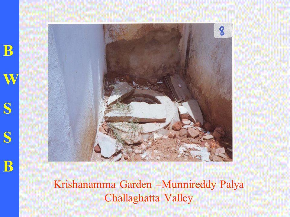 BWSSBBWSSB Krishanamma Garden –Munnireddy Palya Challaghatta Valley