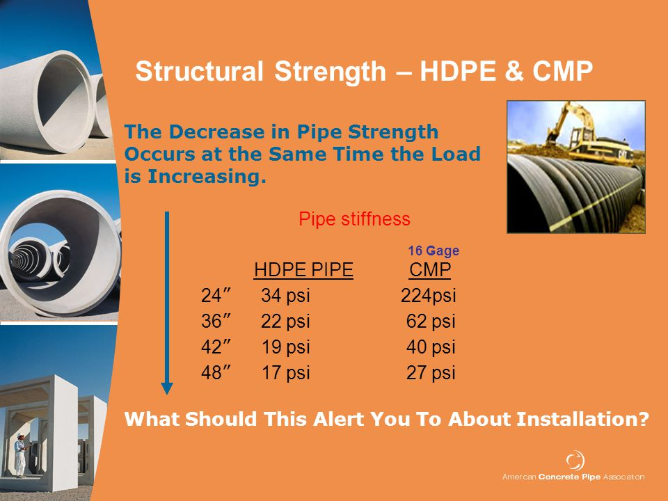 Pipe stiffness HDPE PIPE CMP 24 34 psi 224psi 36 22 psi 62 psi 42 19 psi 40 psi 48 17 psi 27 psi The Decrease in Pipe Strength Occurs at the Same Time the Load is Increasing.