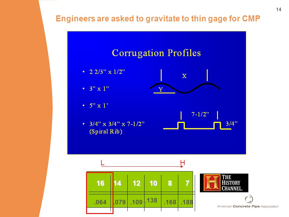 14 1614121087 LH.064.079.109. 138.168.188 Engineers are asked to gravitate to thin gage for CMP