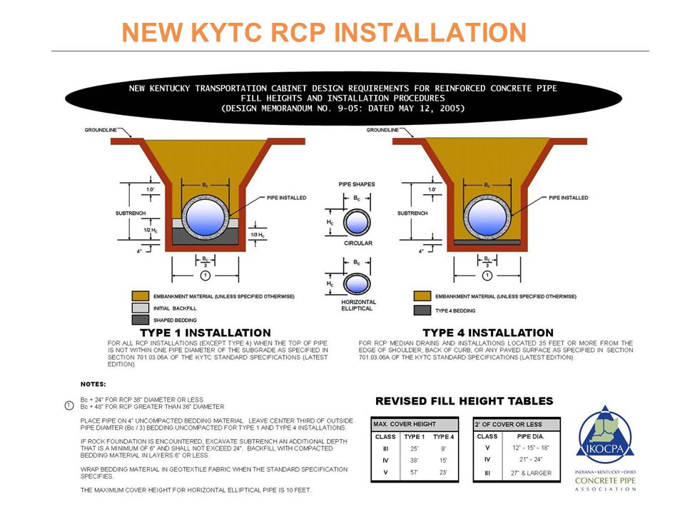 NEW KYTC RCP INSTALLATION