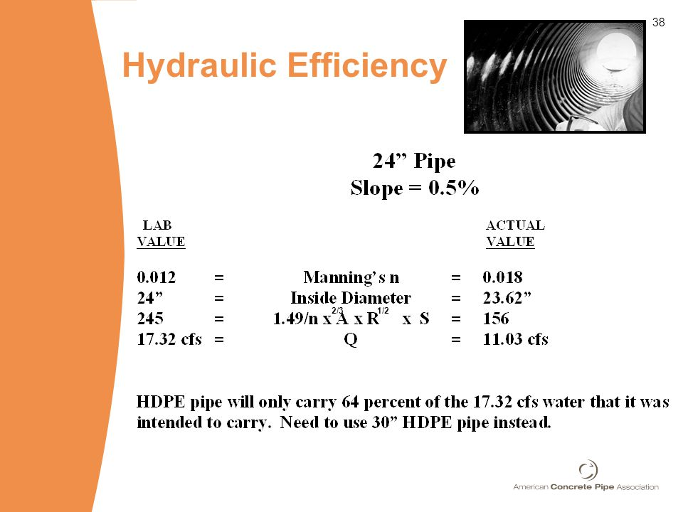 38 2/31/2 Hydraulic Efficiency