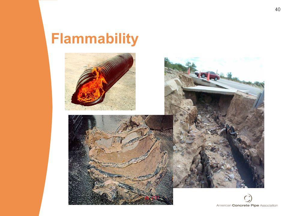 40 Flammability