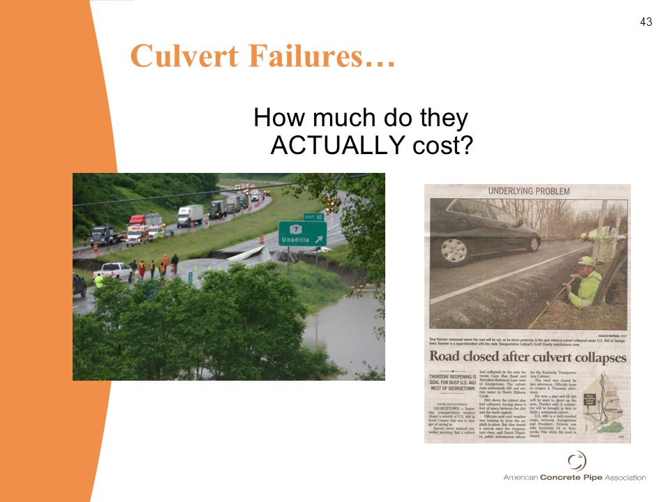 43 Culvert Failures … How much do they ACTUALLY cost