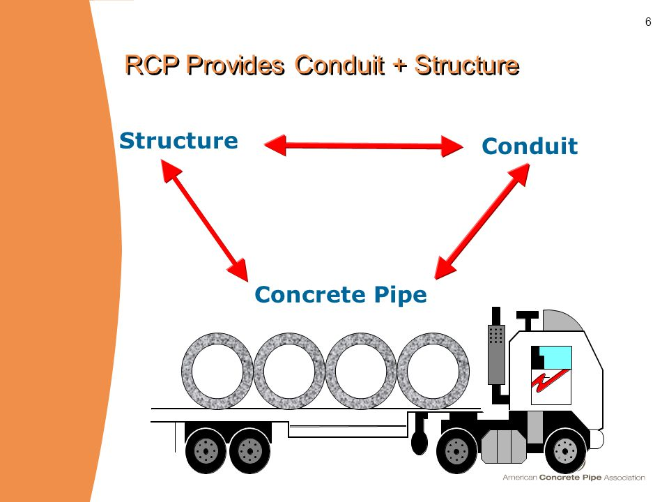 6 Concrete Pipe Structure Conduit RCP Provides Conduit + Structure