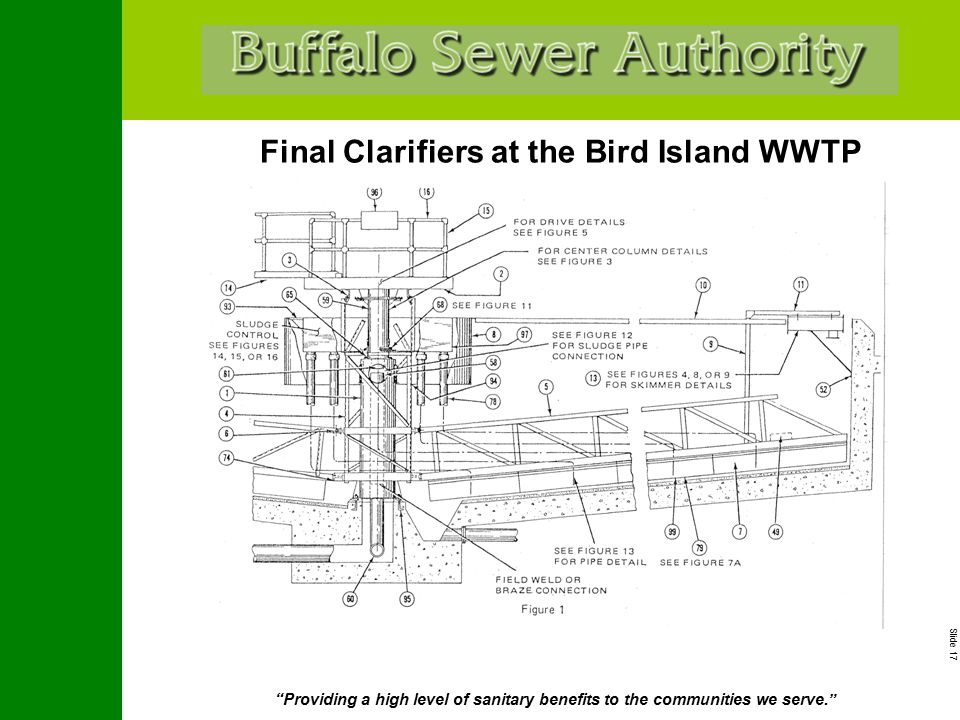 """Slide 17 """"Providing a high level of sanitary benefits to the communities we serve."""" Final Clarifiers at the Bird Island WWTP"""