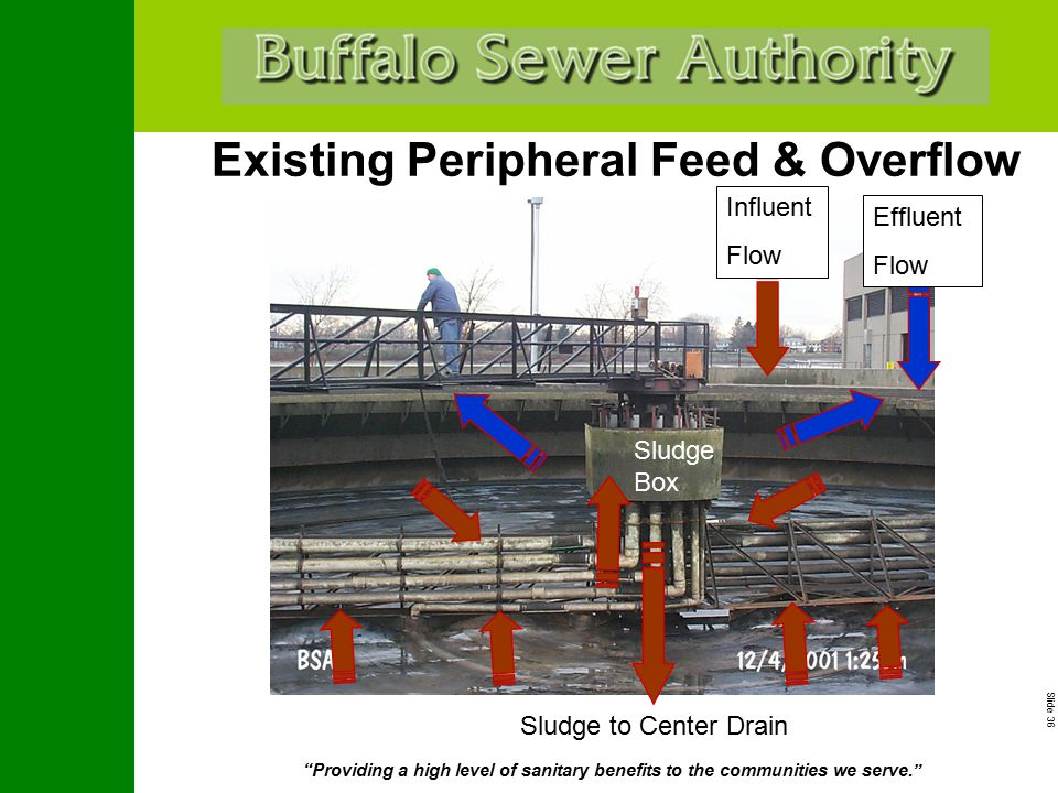 """Slide 36 """"Providing a high level of sanitary benefits to the communities we serve."""" Existing Peripheral Feed & Overflow Sludge to Center Drain Influen"""