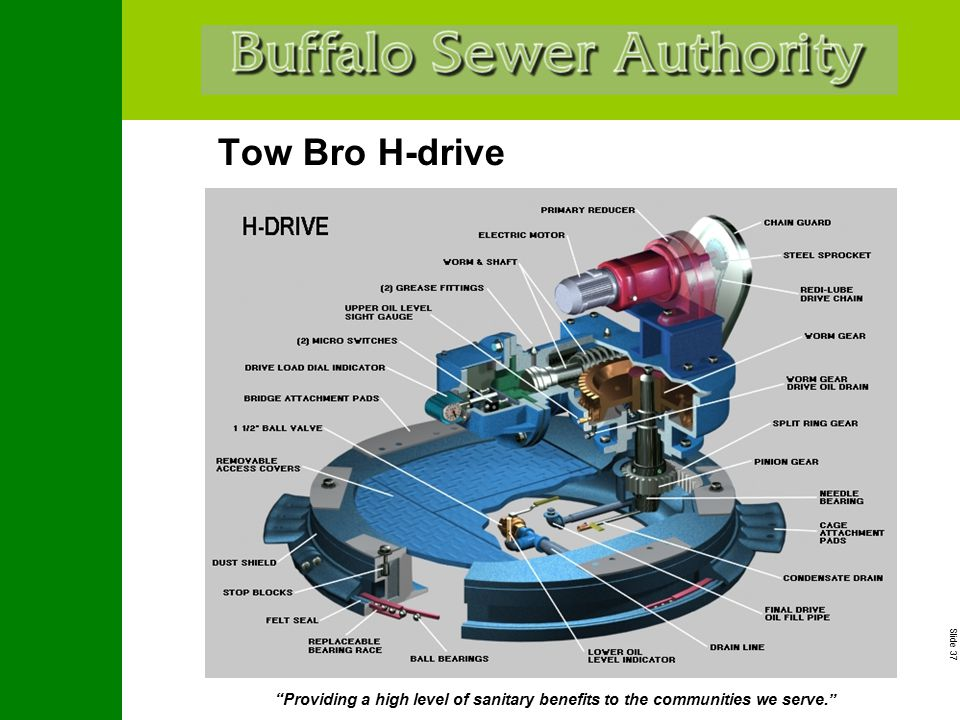 """Slide 37 """"Providing a high level of sanitary benefits to the communities we serve."""" Tow Bro H-drive"""