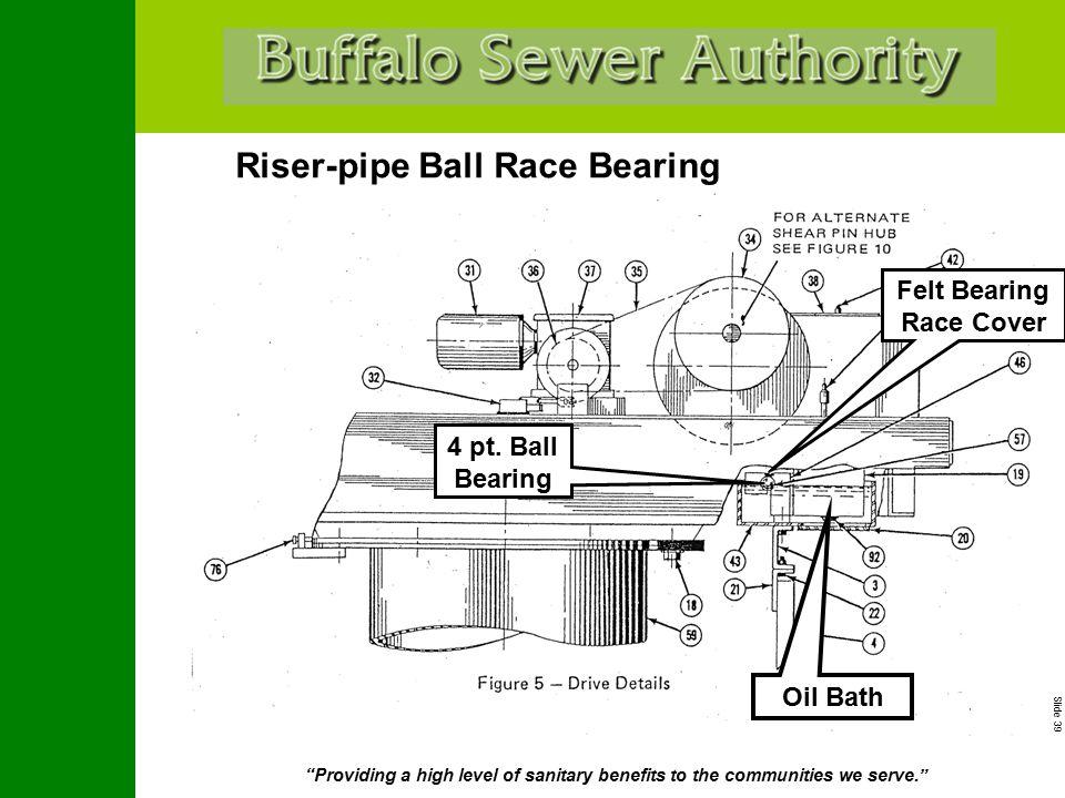 "Slide 39 ""Providing a high level of sanitary benefits to the communities we serve."" Riser-pipe Ball Race Bearing 4 pt. Ball Bearing Oil Bath Felt Bear"