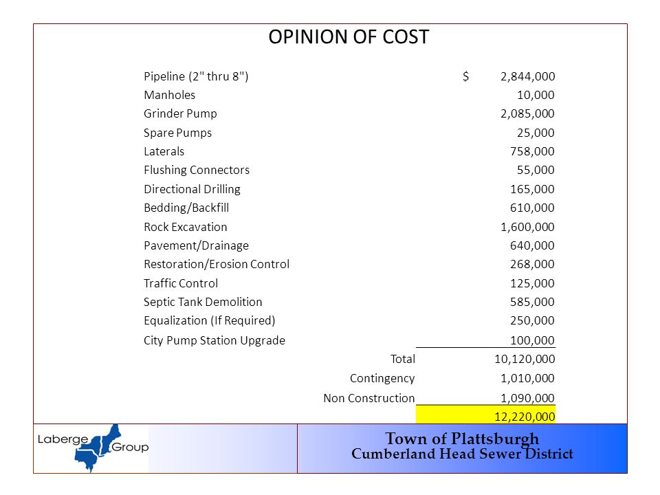 Town of Plattsburgh Cumberland Head Sewer District OPINION OF COST Pipeline (2