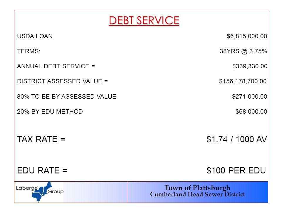Town of Plattsburgh Cumberland Head Sewer District DEBT SERVICE USDA LOAN $6,815,000.00 TERMS: 38YRS @ 3.75% ANNUAL DEBT SERVICE = $339,330.00 DISTRICT ASSESSED VALUE = $156,178,700.00 80% TO BE BY ASSESSED VALUE $271,000.00 20% BY EDU METHOD $68,000.00 TAX RATE = $1.74 / 1000 AV EDU RATE = $100 PER EDU