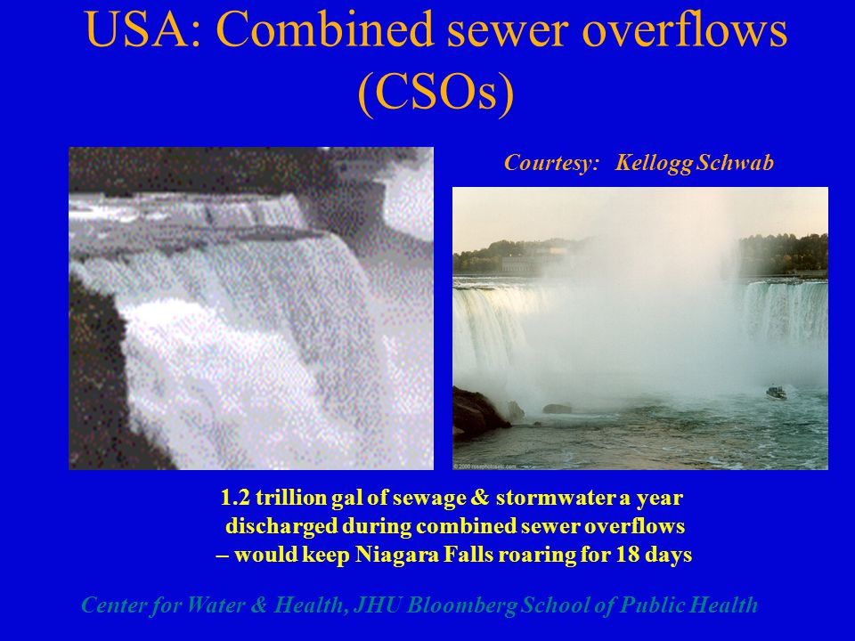 Combined Sewer Systems & Past Precipitation Trends Source: National Climatic Data Center/NESDIS/NOAA Past Precipitation Trends Source: EPA CSS Communities 770 systems serve around 40 million people Source: EPA (Courtesy– J.
