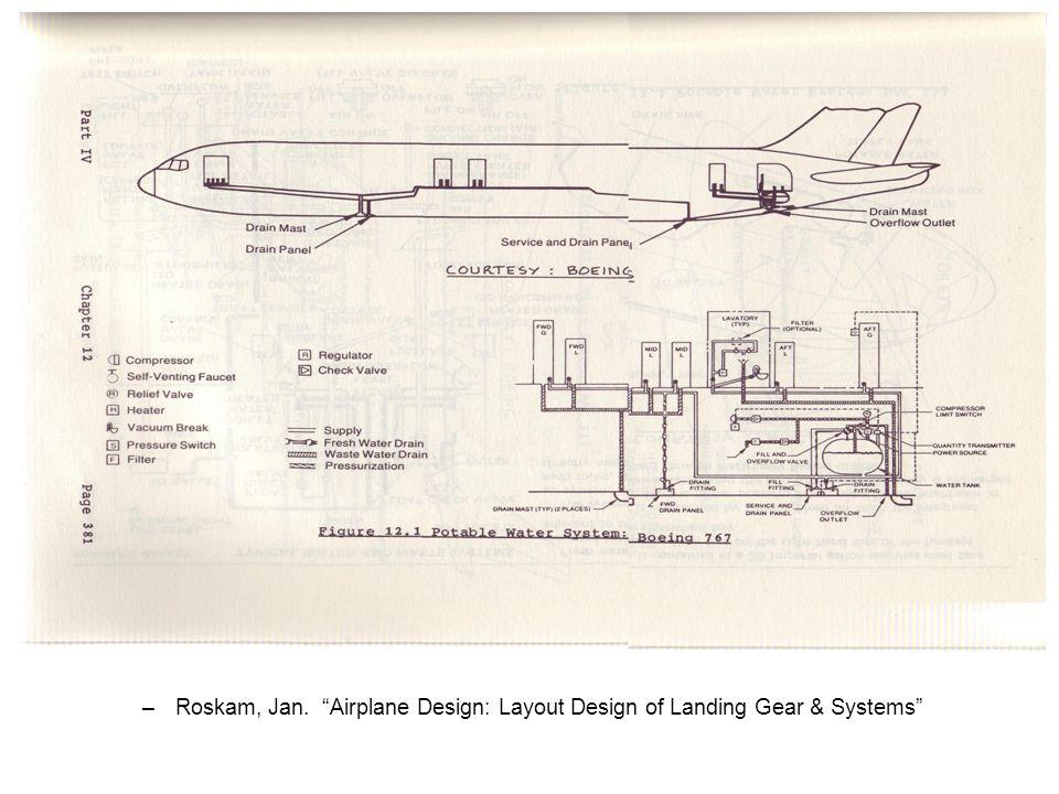"–Roskam, Jan. ""Airplane Design: Layout Design of Landing Gear & Systems"""