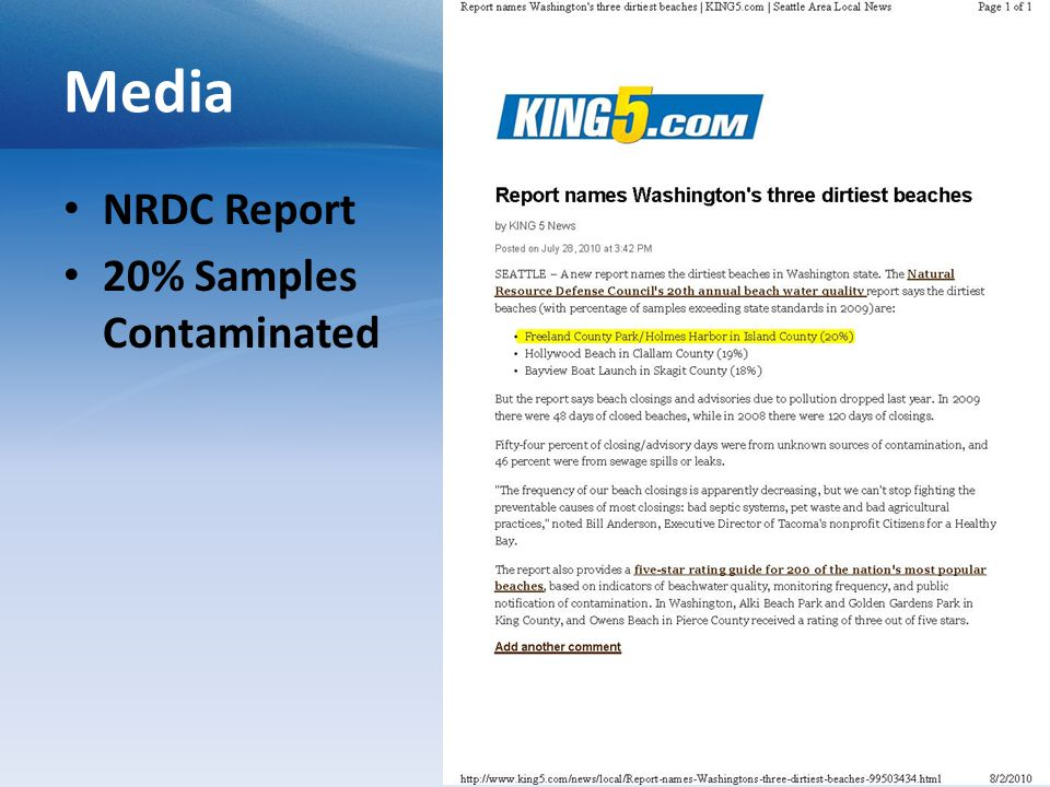 Media NRDC Report 20% Samples Contaminated