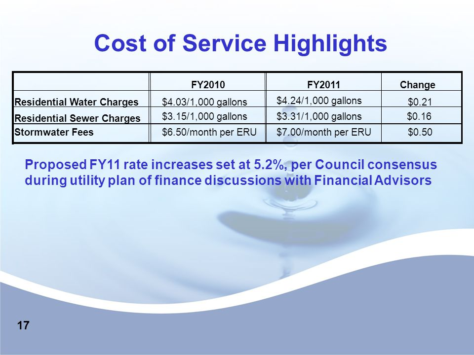 17 Cost of Service Highlights Proposed FY11 rate increases set at 5.2%, per Council consensus during utility plan of finance discussions with Financia
