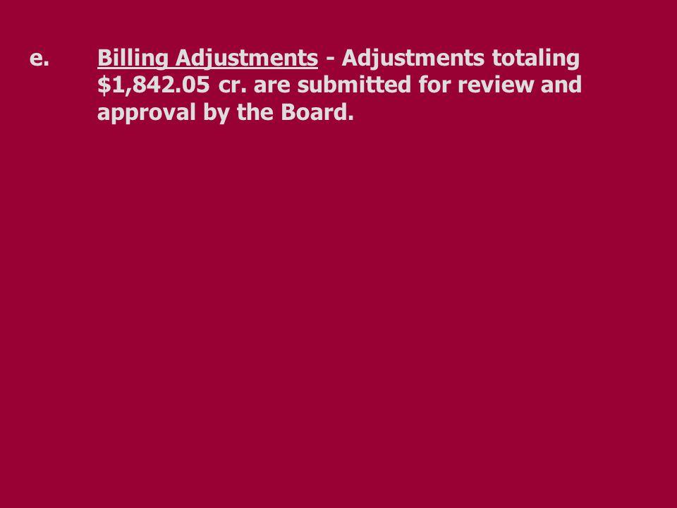 e.Billing Adjustments - Adjustments totaling $1,842.05 cr.