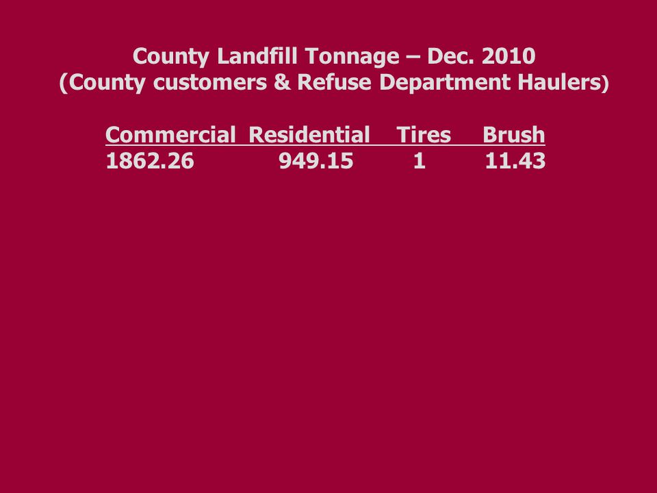 County Landfill Tonnage – Dec.