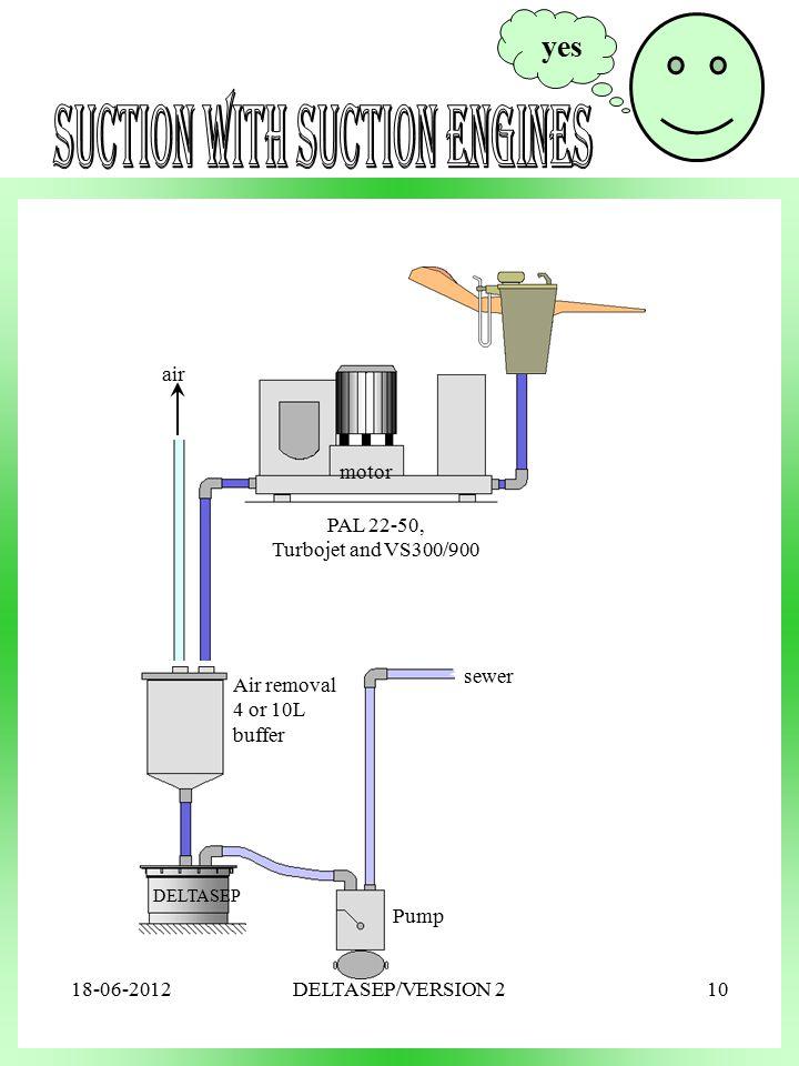 air motor Event 4-10L avec contrôleur de niveau ISOSEP PAL 22-50, Turbojet and VS300/900 Pump DELTASEP sewer yes Air removal 4 or 10L buffer 18-06-201210DELTASEP/VERSION 2