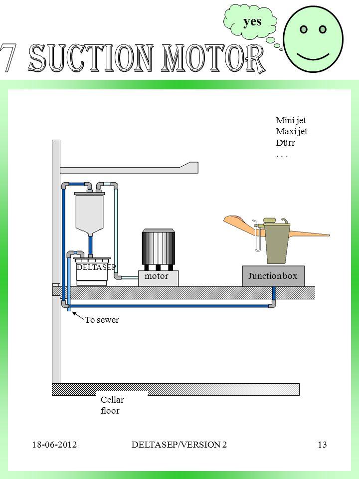 Cellar floor DELTASEP motorJunction box To sewer Mini jet Maxi jet Dürr...