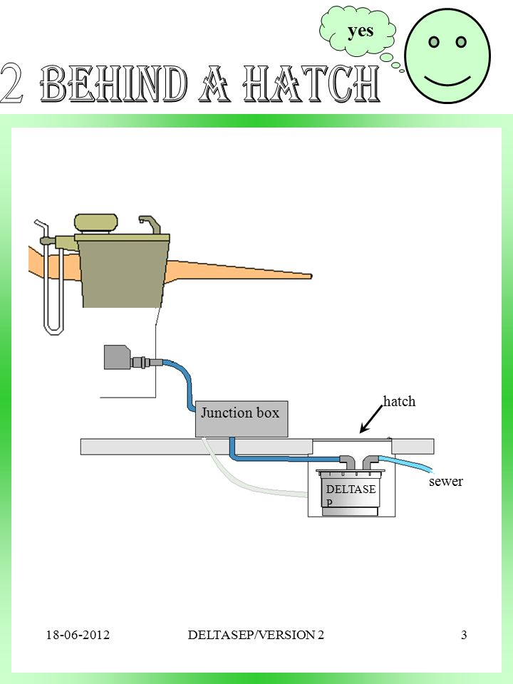 ISOSEP hatch sewer Junction box DELTASE P yes 18-06-20123DELTASEP/VERSION 2