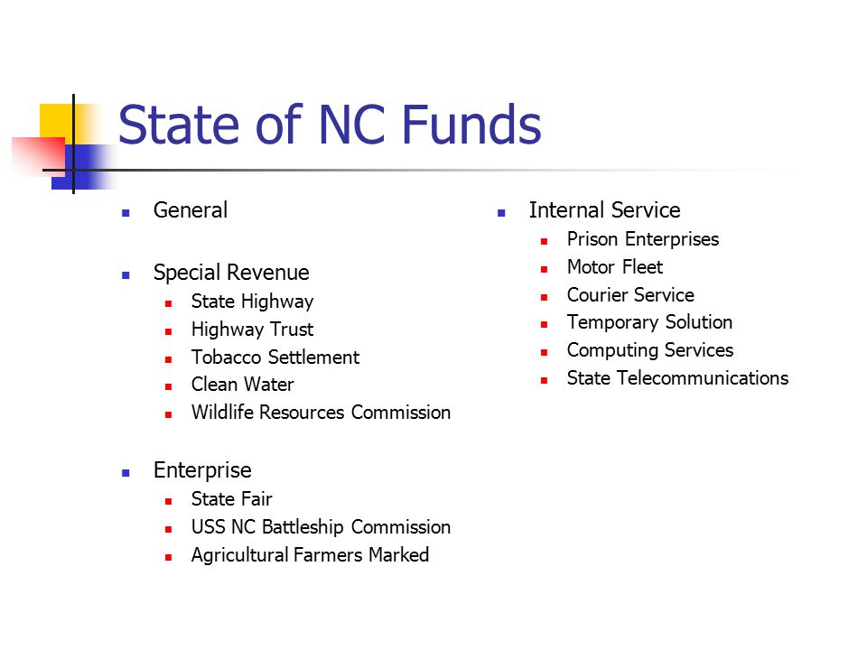 State of NC Funds General Special Revenue State Highway Highway Trust Tobacco Settlement Clean Water Wildlife Resources Commission Enterprise State Fair USS NC Battleship Commission Agricultural Farmers Marked Internal Service Prison Enterprises Motor Fleet Courier Service Temporary Solution Computing Services State Telecommunications