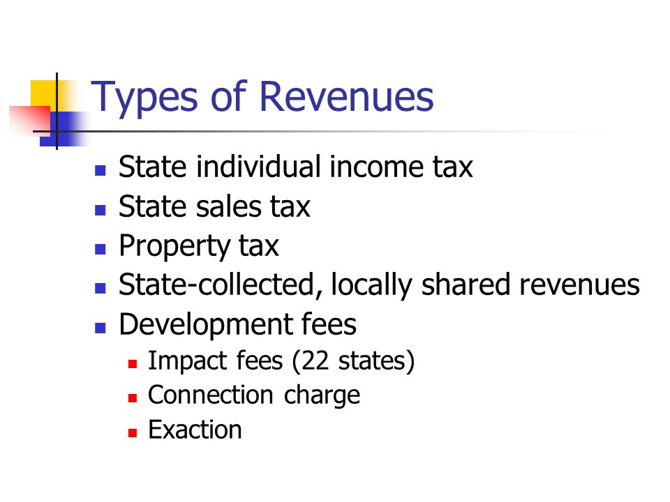 Types of Revenues State individual income tax State sales tax Property tax State-collected, locally shared revenues Development fees Impact fees (22 states) Connection charge Exaction