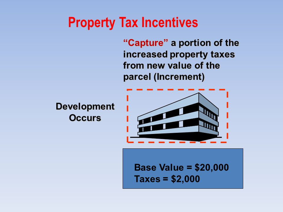 Base Value = $20,000 Taxes = $2,000 Development Occurs Capture a portion of the increased property taxes from new value of the parcel (Increment) Property Tax Incentives