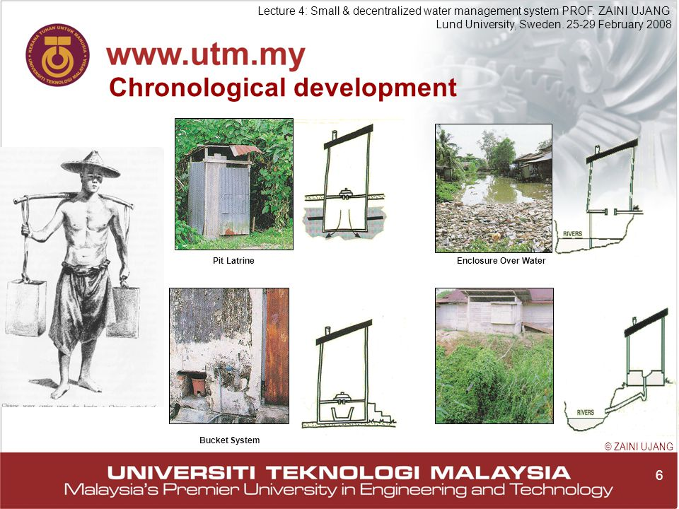 6 Lecture 4: Small & decentralized water management system PROF.