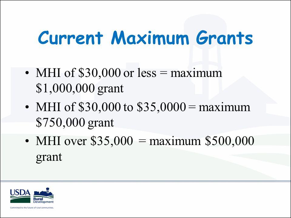 Current Maximum Grants MHI of $30,000 or less = maximum $1,000,000 grant MHI of $30,000 to $35,0000 = maximum $750,000 grant MHI over $35,000 = maximum $500,000 grant