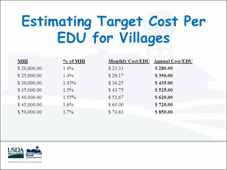 Estimating Target Cost Per EDU for Villages MHI % of MHI Monthly Cost/EDU Annual Cost/EDU $ 20,000.00 1.4% $ 23.33 $ 280.00 $ 25,000.00 1.4% $ 29.17 $ 350.00 $ 30,000.00 1.45% $ 36.25 $ 435.00 $ 35,000.00 1.5% $ 43.75 $ 525.00 $ 40,000.00 1.55% $ 51.67 $ 620.00 $ 45,000.00 1.6% $ 60.00 $ 720.00 $ 50,000.00 1.7% $ 70.83 $ 850.00