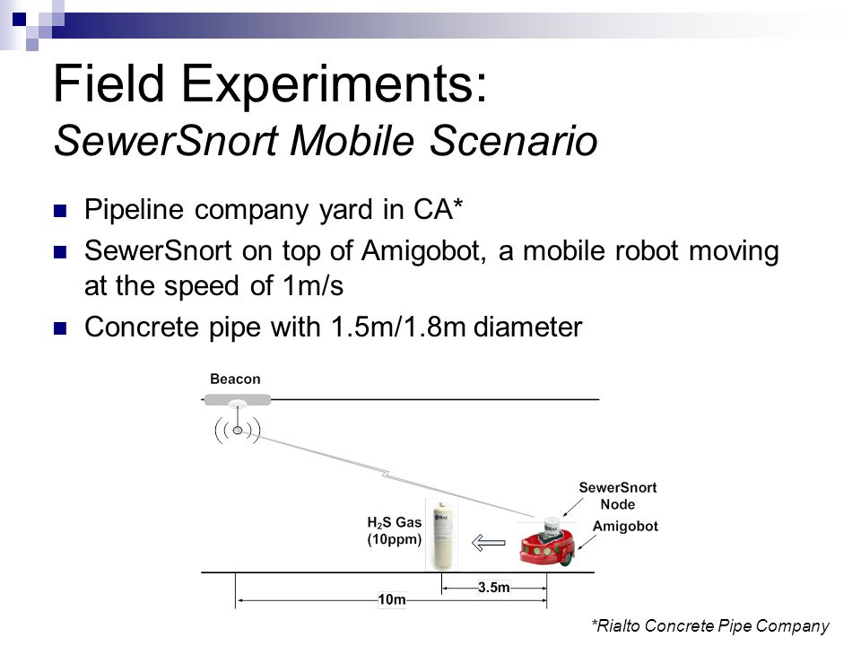 Field Experiments: SewerSnort Mobile Scenario Pipeline company yard in CA* SewerSnort on top of Amigobot, a mobile robot moving at the speed of 1m/s C