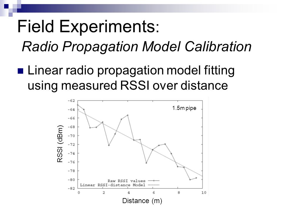 Field Experiments : Radio Propagation Model Calibration Linear radio propagation model fitting using measured RSSI over distance Distance (m) RSSI (dB