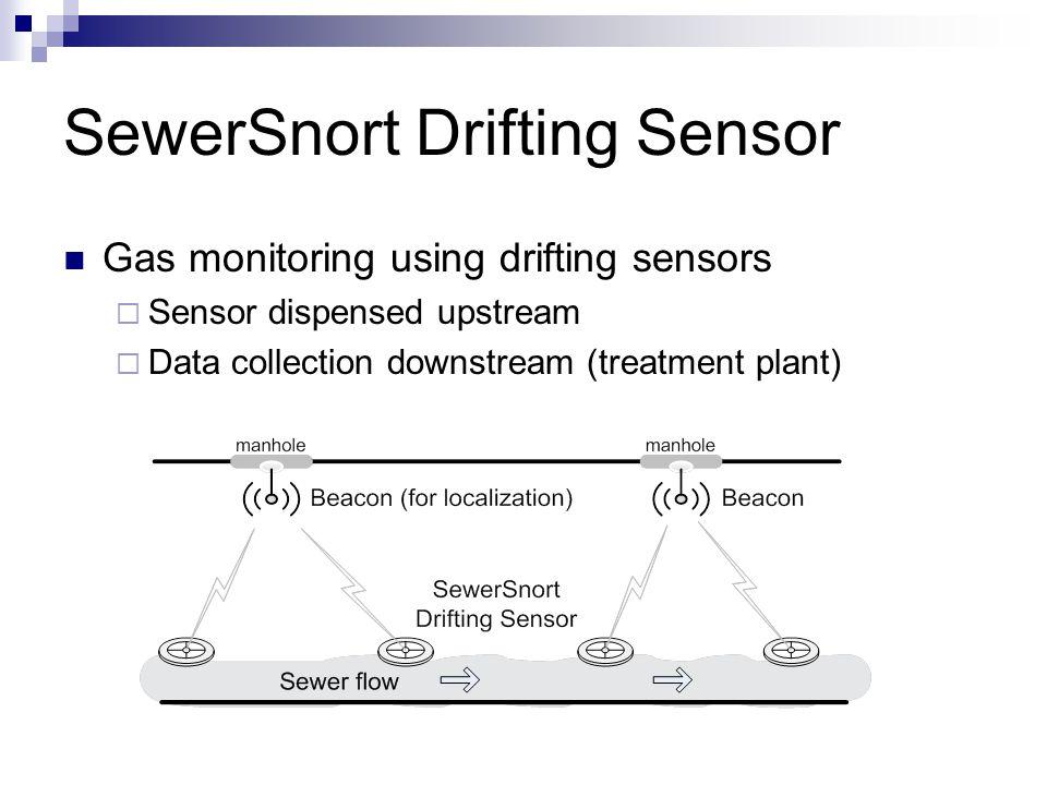 SewerSnort Drifting Sensor Gas monitoring using drifting sensors  Sensor dispensed upstream  Data collection downstream (treatment plant)