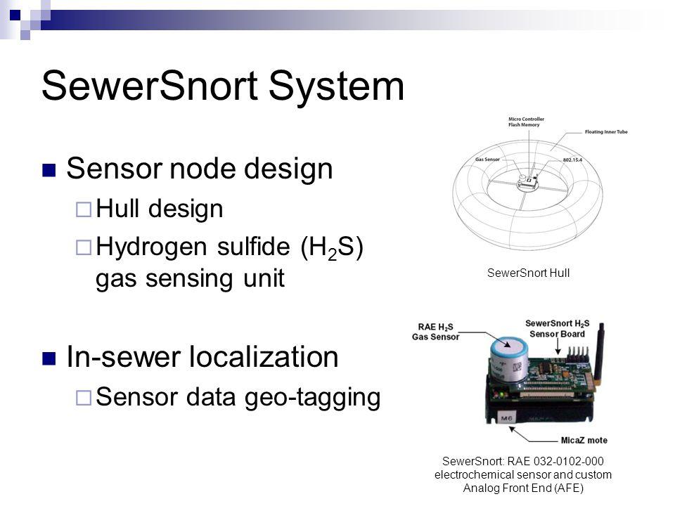 SewerSnort System Sensor node design  Hull design  Hydrogen sulfide (H 2 S) gas sensing unit In-sewer localization  Sensor data geo-tagging SewerSn