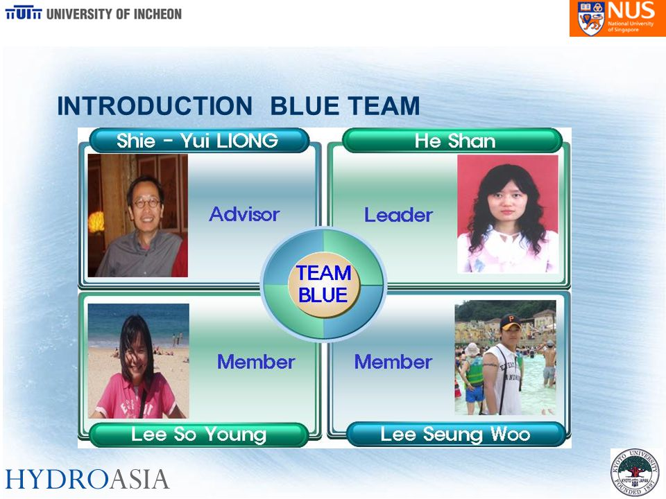 INTRODUCTION BLUE TEAM