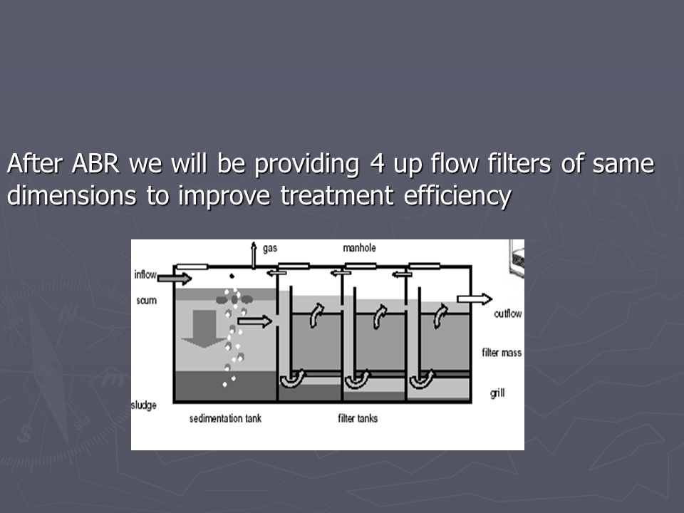 After ABR we will be providing 4 up flow filters of same dimensions to improve treatment efficiency