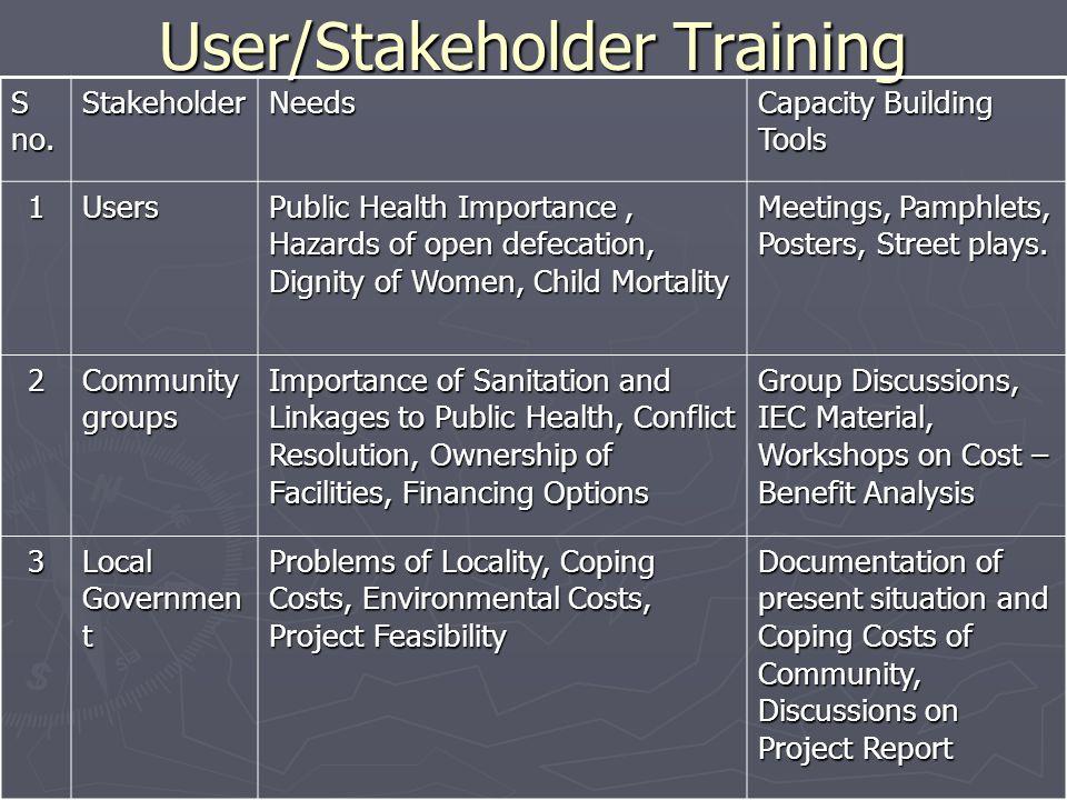 User/Stakeholder Training S no.