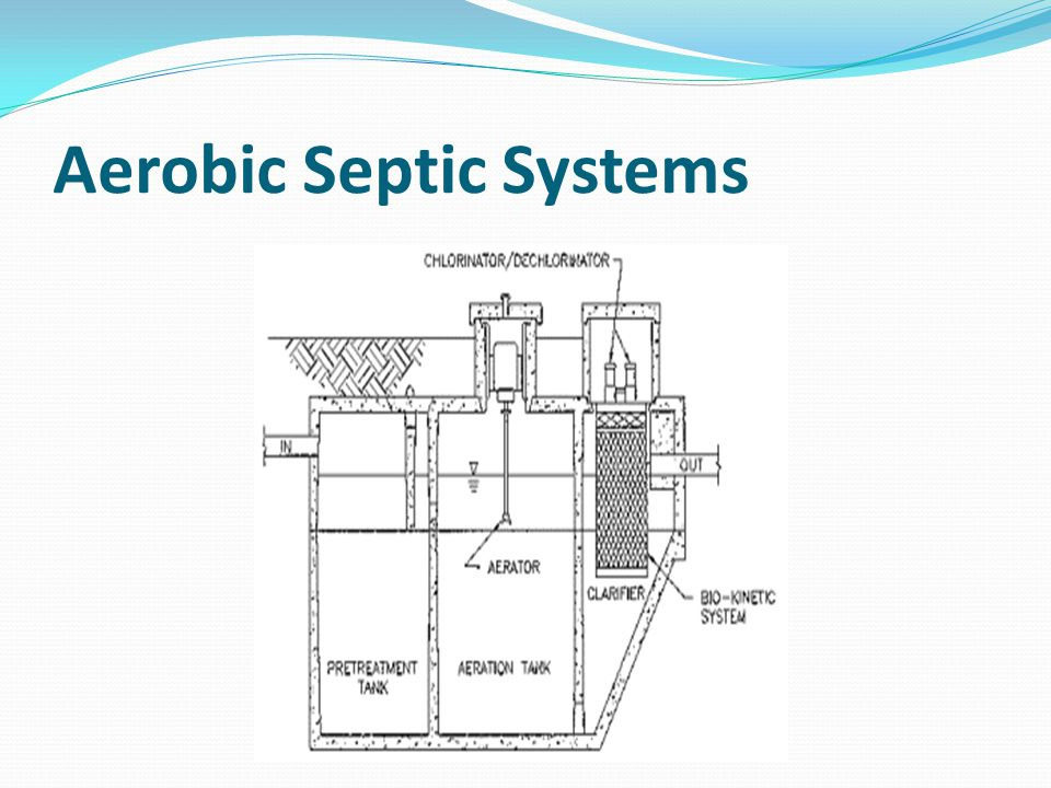 Aerobic Septic Systems