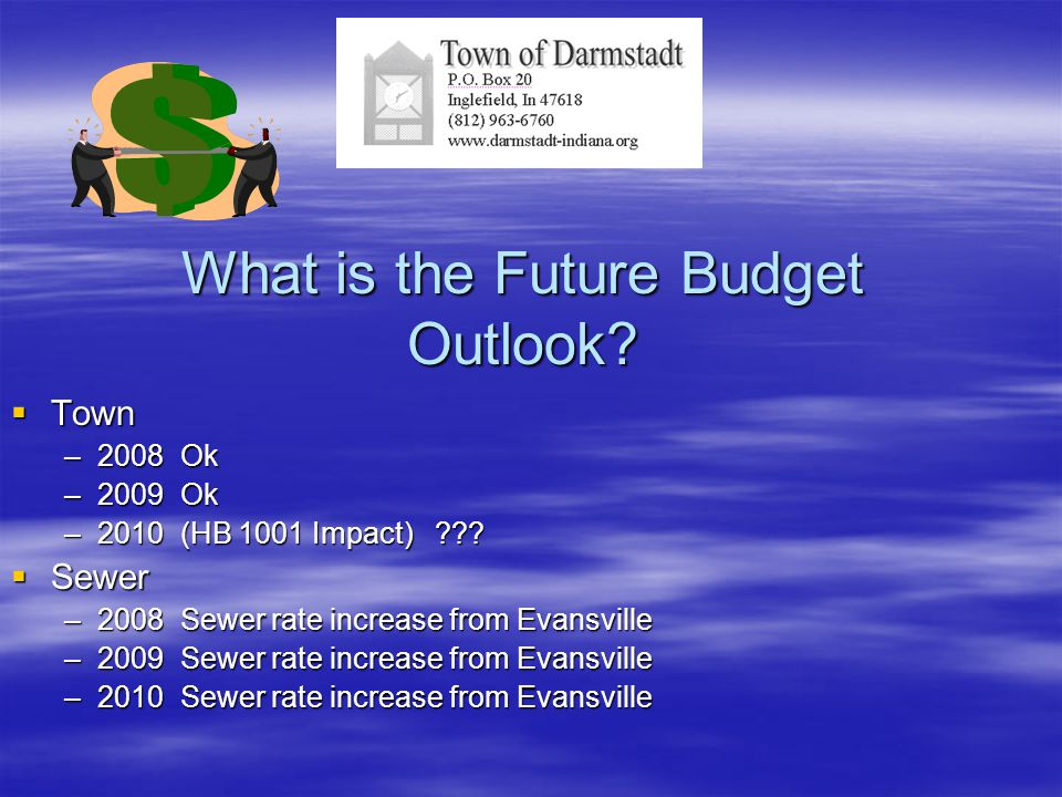 What is the Future Budget Outlook.  Town –2008 Ok –2009 Ok –2010 (HB 1001 Impact) .