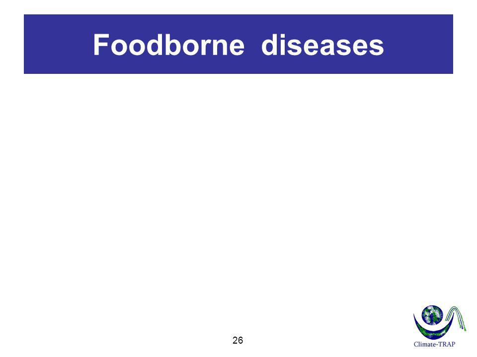 26 Foodborne diseases