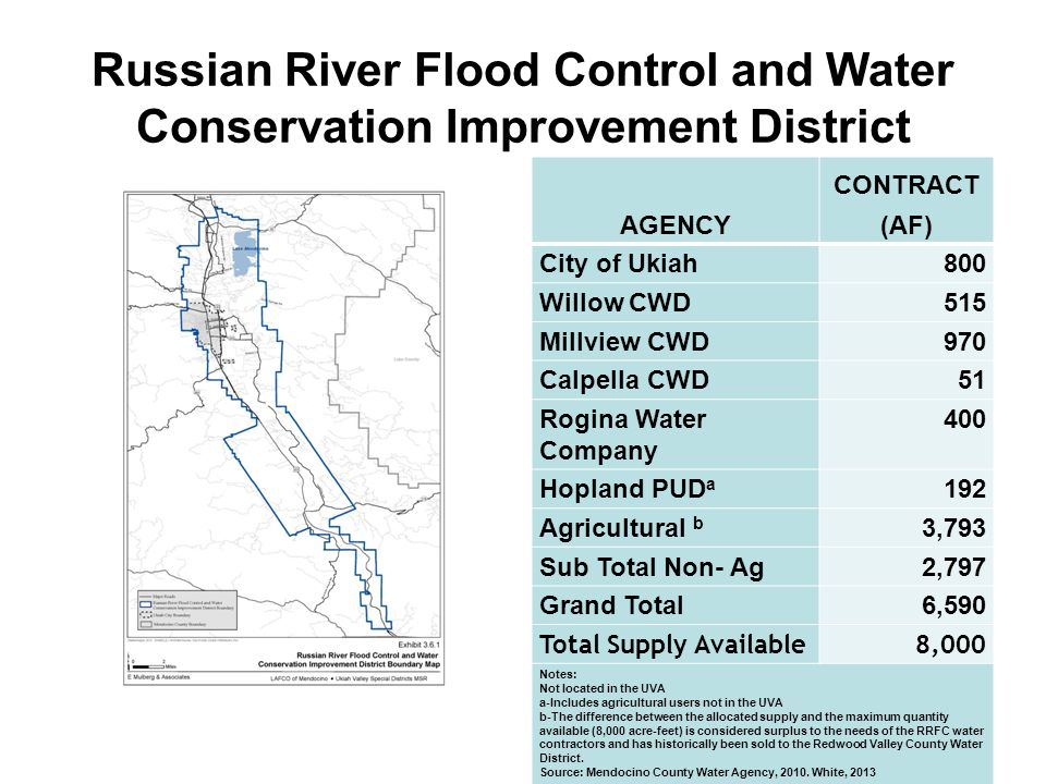 Russian River Flood Control and Water Conservation Improvement District AGENCY CONTRACT (AF) City of Ukiah800 Willow CWD515 Millview CWD970 Calpella C