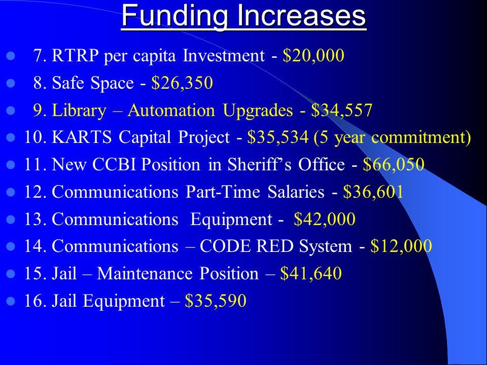 Funding Increases 7. RTRP per capita Investment - $20,000 8.