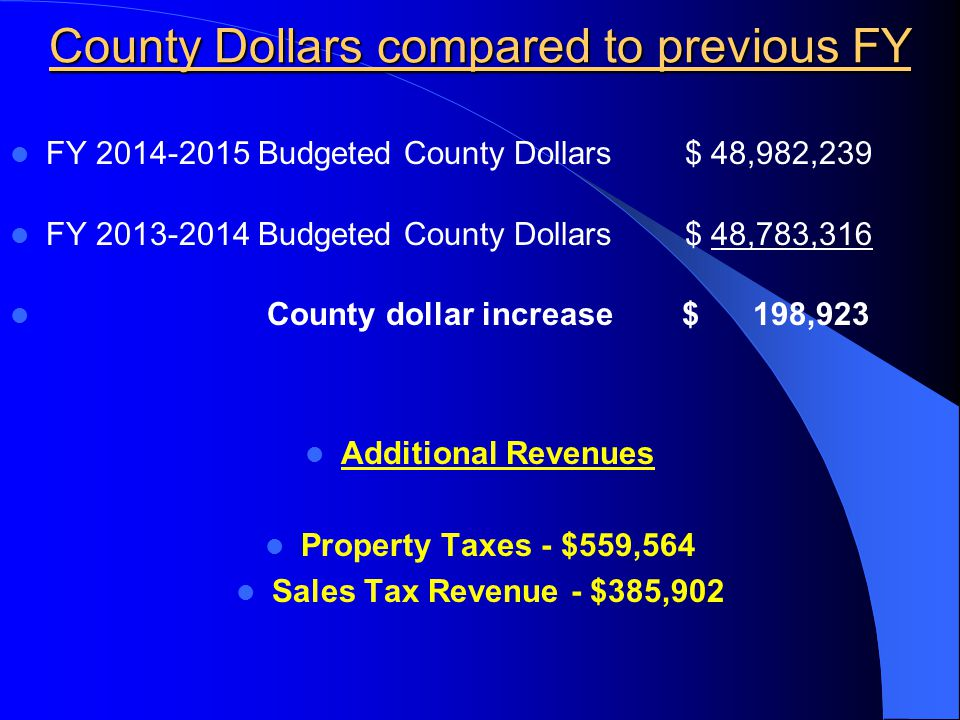 County Dollars compared to previous FY FY 2014-2015 Budgeted County Dollars $ 48,982,239 FY 2013-2014 Budgeted County Dollars $ 48,783,316 County doll