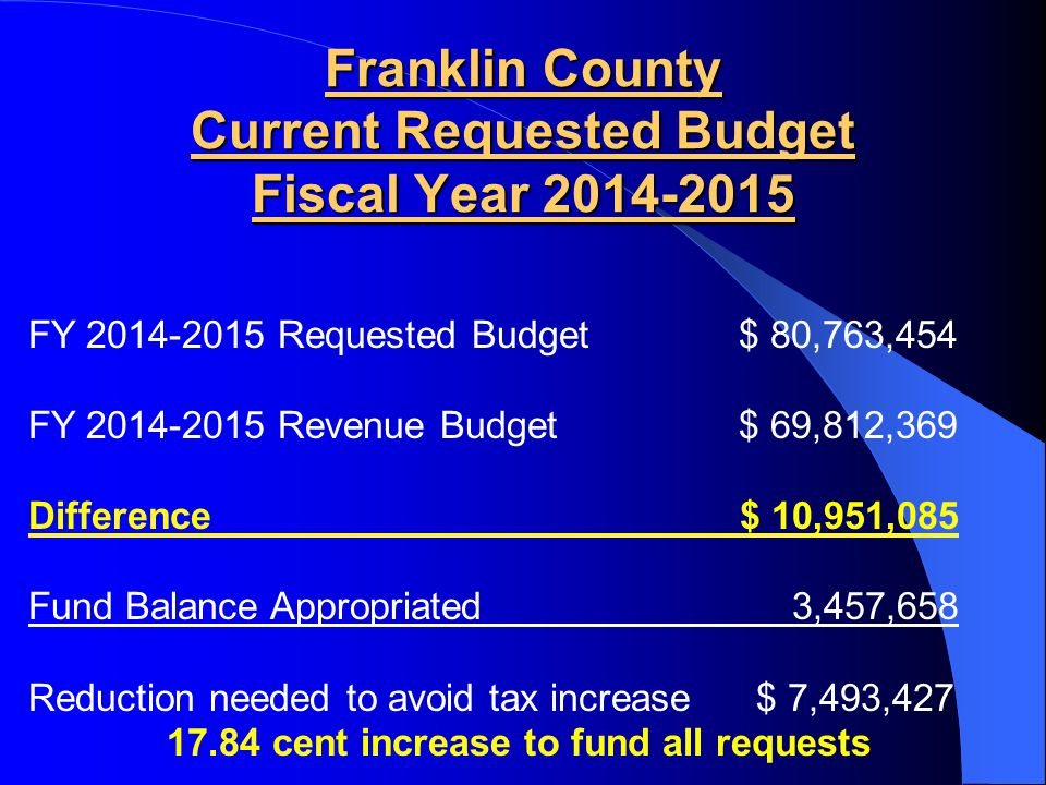 Franklin County Current Requested Budget Fiscal Year 2014-2015 FY 2014-2015 Requested Budget $ 80,763,454 FY 2014-2015 Revenue Budget $ 69,812,369 Dif