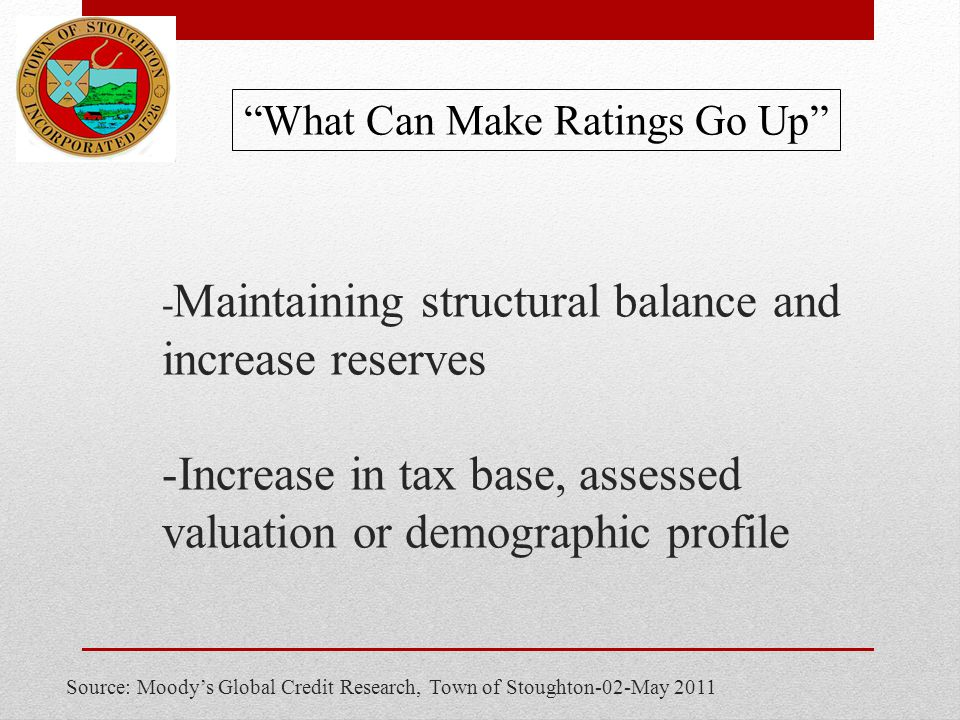- Maintaining structural balance and increase reserves -Increase in tax base, assessed valuation or demographic profile Source: Moody's Global Credit Research, Town of Stoughton-02-May 2011 What Can Make Ratings Go Up